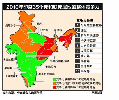 亚洲竞争力报告告诉你 印度最佳投资地点在哪里|居外网